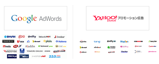 Google AdWords|Yahoo!Japanプロモーション広告